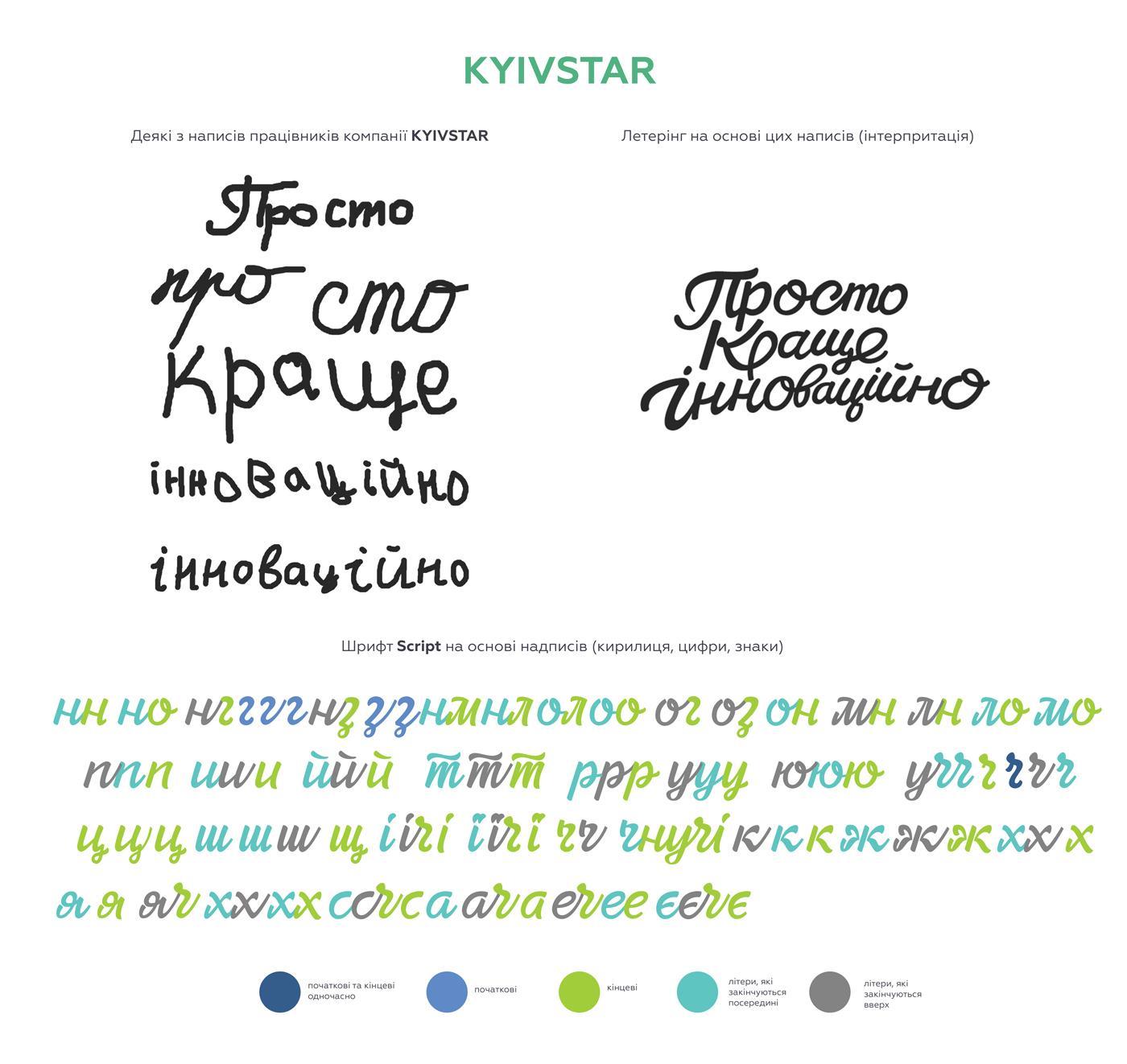 Kyivstar_idea_2